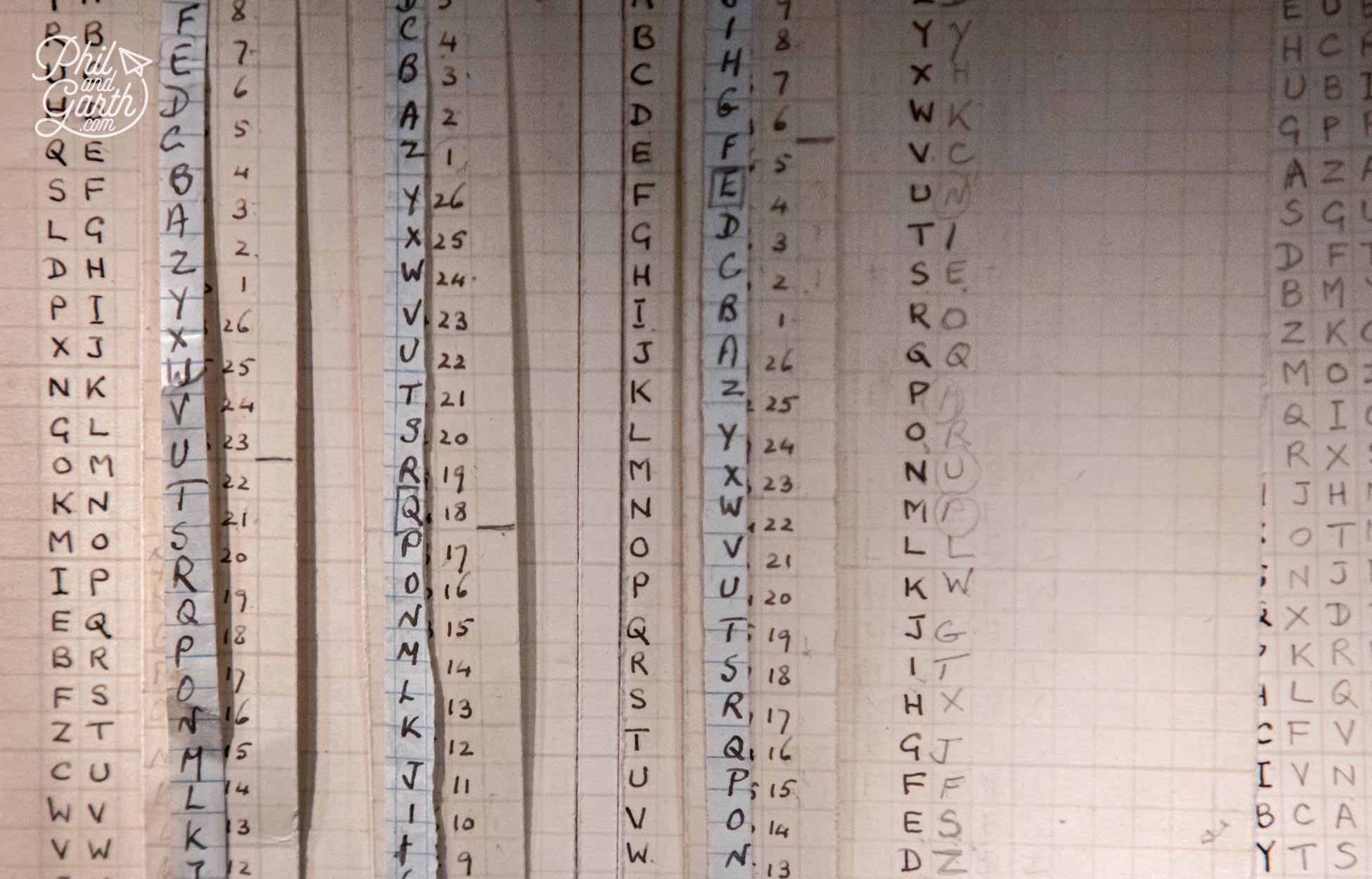 Deciphering Enigma messages